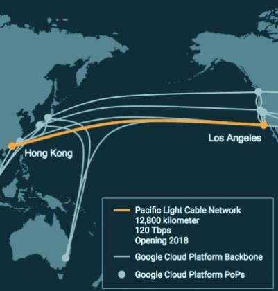 fibra ottica google facebook newvisibility server